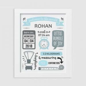 Birth Board- Retro Blue| Dottedi